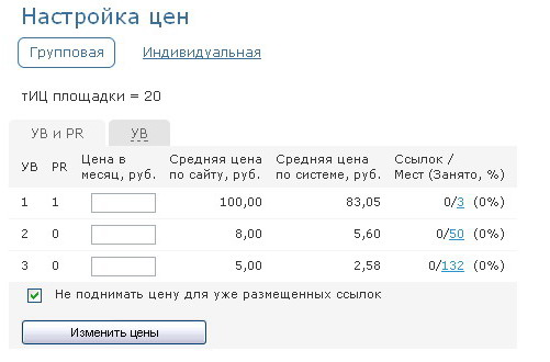 Цены на ссылки